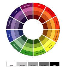 100 color wheel the rgb color wheel dawn u0027s brain