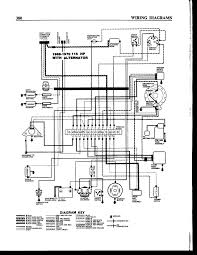 100 evinrude 115 shop manual 115 wiring diagram yamaha