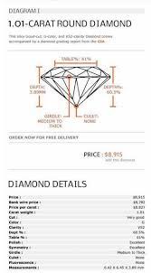 Diamond Depth And Table David Douglas Diamonds And Jewelry Jewelry Store Marietta Ga