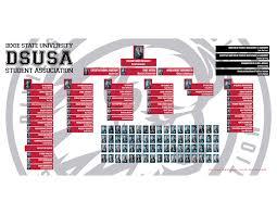 Contract Administration Job Description Dsusa Job Descriptions Dixie State University Student Association