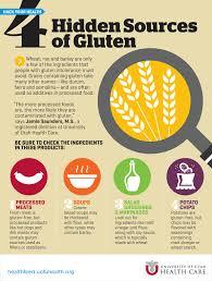 4 hidden sources of gluten
