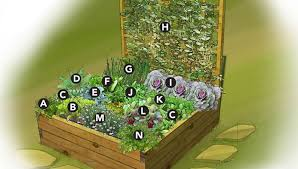 Raised Herb Garden Ideas Small Space Raised Vegetable Bed