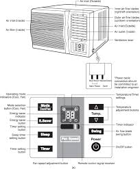 unitary and central air conditioning systems consumer