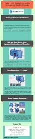 top 25 best centrifugal compressor ideas on pinterest gas