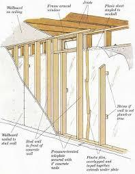 7 best insulation for basement flooring images on pinterest