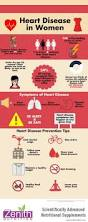 best 25 heart symptoms ideas on pinterest what causes heart
