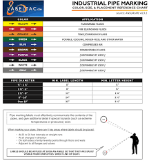 osha paint color chart ideas osha safety color standards