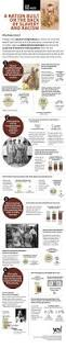 751 best history images on pinterest history photography and