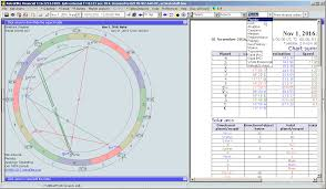 House Gif Astrology Software And Ephemeris For Windows Western Financial