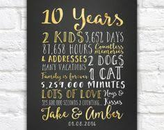 10 year anniversary gifts wedding anniversary gifts for him paper canvas 10 year