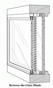 Glass Blinds Can Doors With Blinds Between Glass Be Repaired