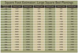 square feet to meters square feet calculator home mansion