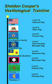 County Flags The Voice Of Vexillology Flags U0026 Heraldry 2014