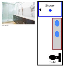 4 X 7 Bathroom Layout Narrow Bathroom Layout Projects Ideas 13 Toilets Layout And Long
