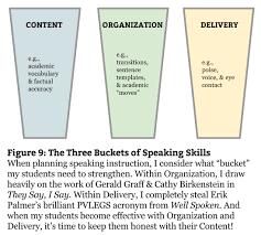 these five things all year long a literacy framework
