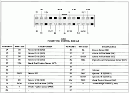ford radio wiring diagram u0026 fresh 1998 ford mustang stereo wiring