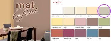 conseil couleur peinture cuisine besoin d un conseil peinture pour cuisine svp