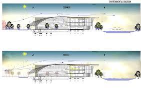 drug rehabilitation center floor plan drug addiction treatment center endrid llubani arch2o com