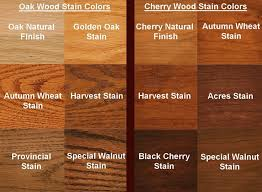 Wood Cabinet Colors Kitchen Cabinet Wood Stain Colors Remarkable Intended For Kitchen