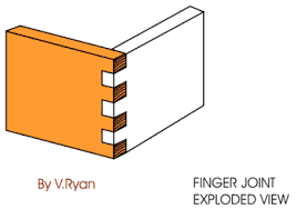 Wood Joints Diagrams by Exploded Views