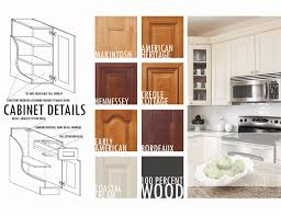 Kitchen Cabinets Details Kitchen Cabinets 2499 For 10x10 Kitchen