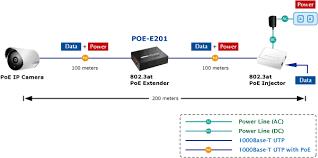 802 3at power over gigabit ethernet extender poe pte201
