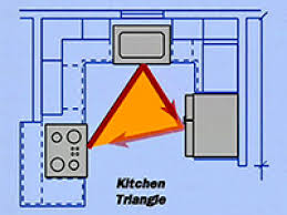 how to layout a kitchen design how to plan a kitchen design
