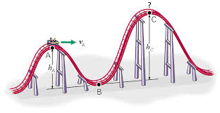 speed of roller coaster if the speed of the roller coaster at point a is v chegg com