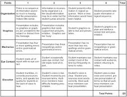 rubric for powerpoint presentations powerpoint rubric francine