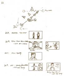 how to create film and video storyboards shot list and shooting