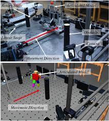 multi sensor surveillance cimlab