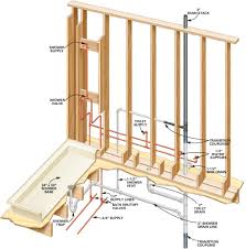 how to plumb a house homey ideas how to plumb a basement bathroom help identifying rough