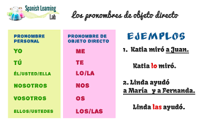 how to use spanish direct object pronouns spanishlearninglab