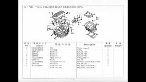 lifan 200cc pushrod style parts diagram u0026 catalog youtube