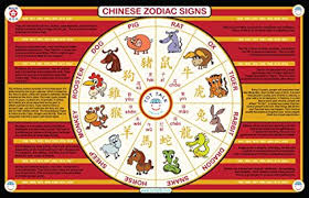zodiac placemat tot talk zodiac signs educational placemat for