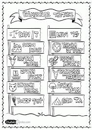 ten plagues coloring page kids coloring