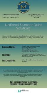 best 25 federal loan forgiveness ideas on pinterest student