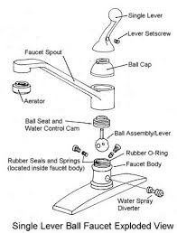 how to stop a leaky faucet in the kitchen single lever faucet repair