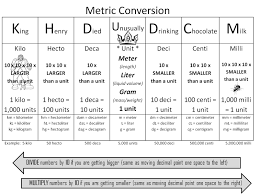 best 25 math conversions ideas on pinterest metric to standard
