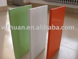 Mdf Pressed Mm High Gloss Pvc Foil Cabinet Door Buy Pvc - High gloss kitchen cabinet doors