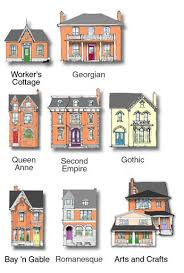 architecture home styles architectural styles list donatz info