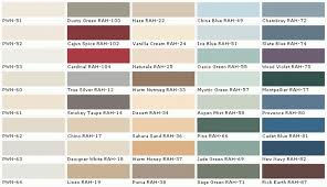 home depot interior paint color chart home depot interior paint colors imposing color chart behr 21