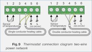 underfloor heating wiring diagram acai sofa