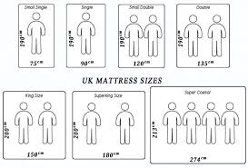 Standard Bed Dimensions Articles With Standard King Size Bed Dimensions In India Tag
