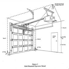 commercial overhead door motor wiring diagram commercial overhead