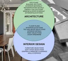 Architecture Vs Interior Design Board Vellum And idolza