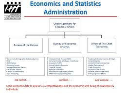 us department of commerce bureau of economic analysis about the economics statistics administration economics