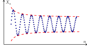 infinity number sequence wikipedia