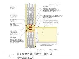 Sips Floor Plans Ordinary Sips Panel 3 Sipafigs Colored Final Page 10 Jpg House