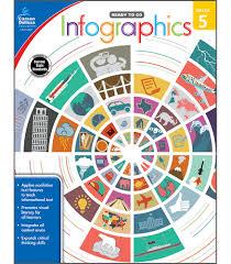 infographics workbook grade 5 carson dellosa publishing